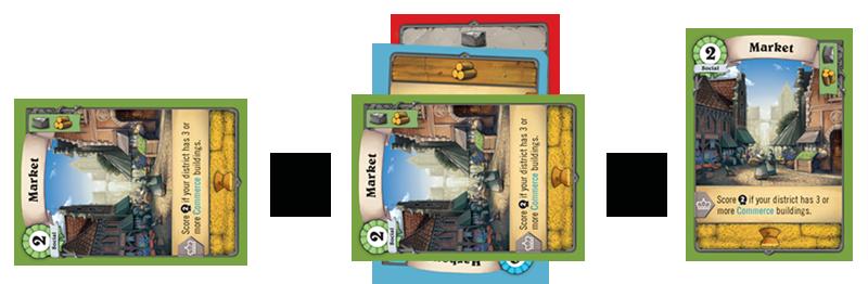 TownBuilder-Gameplay-Loop